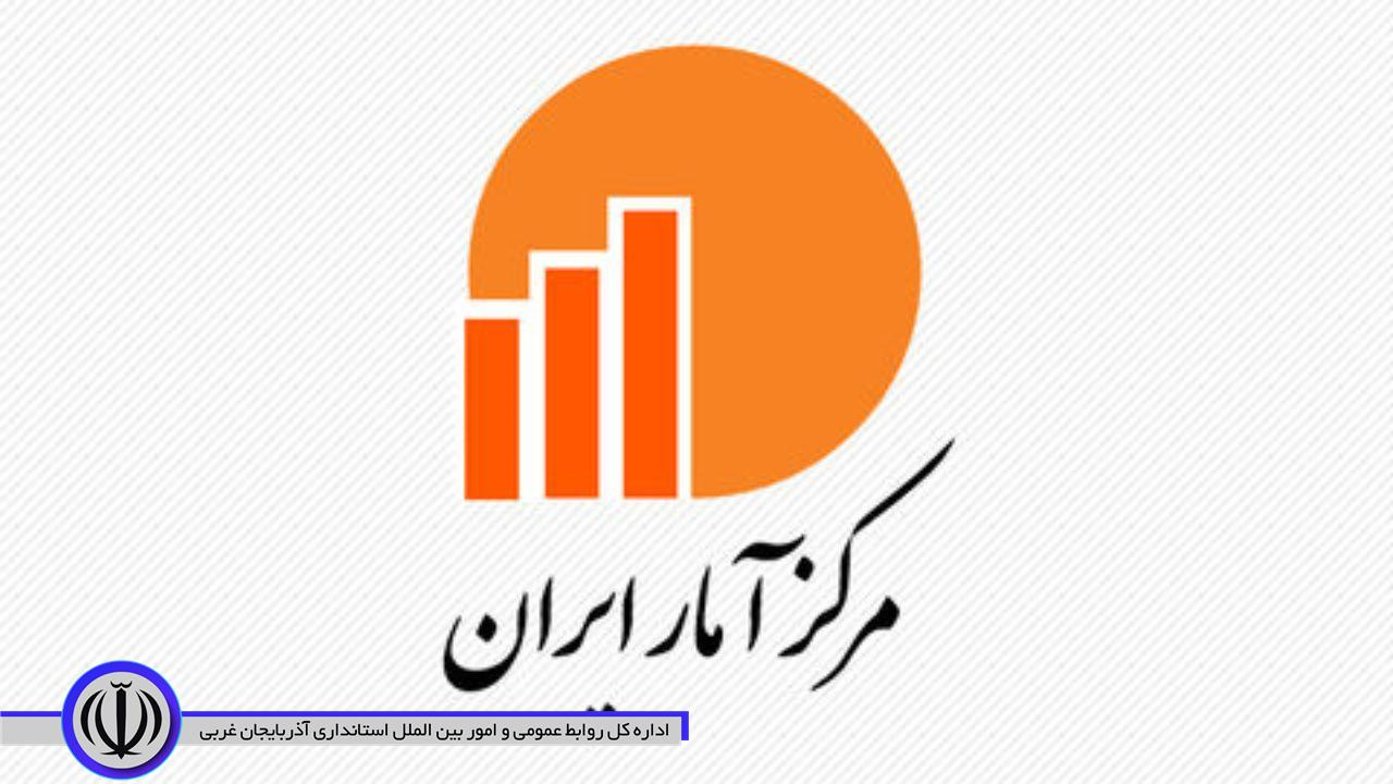 در تابستان سال ١٣٩٨ نرخ بیکاری جمعیت ١٥ ساله و بیشتر استان آذربایجان غربی به 8.7 درصد رسید
